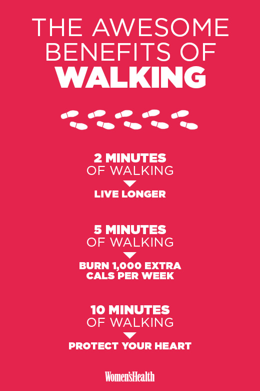 The Game-Changing Health Benefits of Walking for Just 10 Minutes a Day